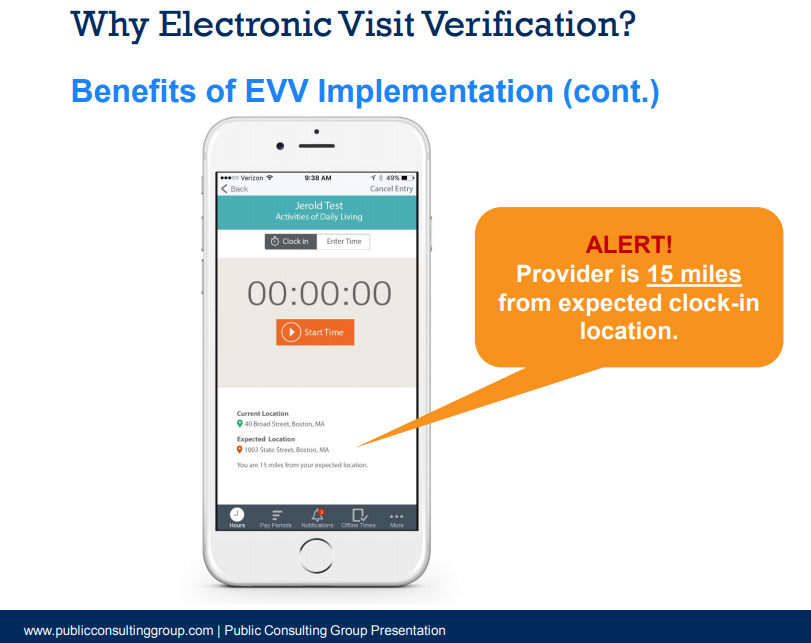 EVV Time4Care app violates the Constitutional rights of people with disabilities by GPS tracking us without a warrant.